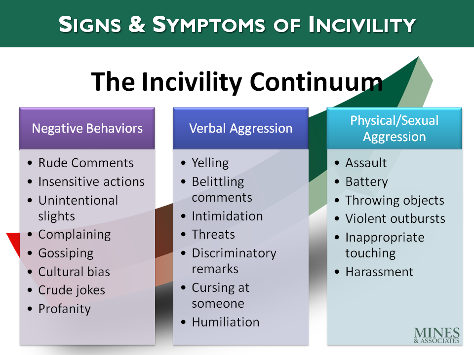 How to Stop Incivility in the Workplace
